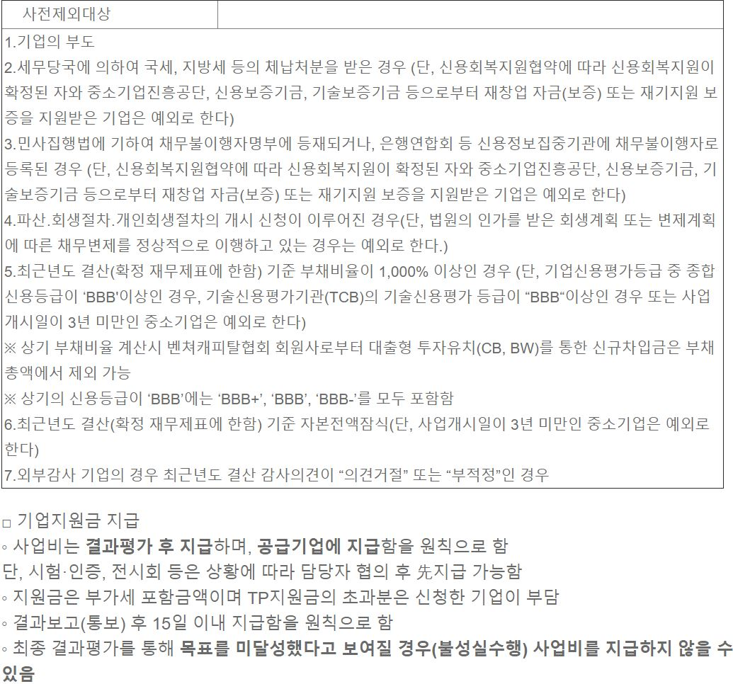 수퍼비글로벌디자인그룹_기술거래촉진네트워크(기술이전) 기술사업화지원 수혜기업 모집