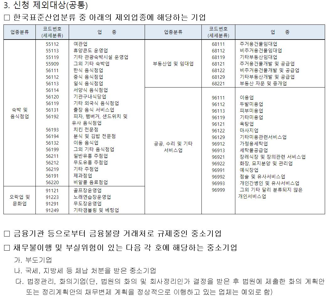 수퍼비글로벌디자인그룹_정부지원사업공고_2019 경기 중소기업 비즈니스 융합성장 지원 사업