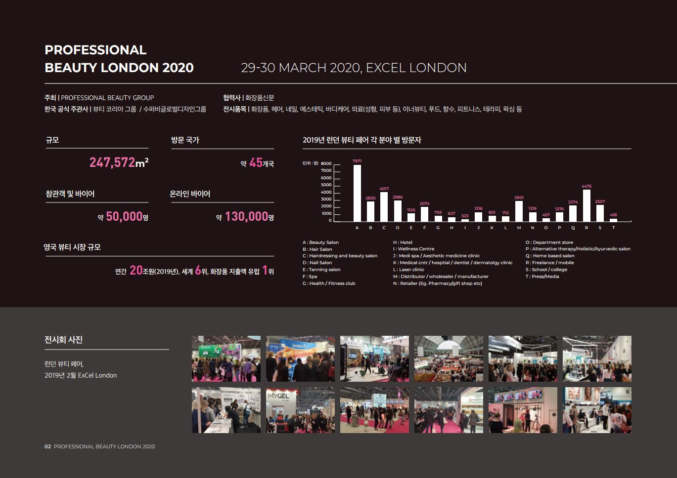 수퍼비글로벌디자인그룹 2020 런던뷰티페어 카탈로그